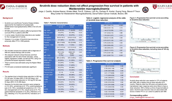 Ibrutinib dose reduction does not affect progression-free survival in patients with Waldenström macroglobulinemia