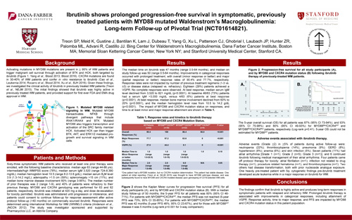 Ibrutinib shows prolonged progression-free survival in symptomatic, previously treated patients with MYD88 mutated Waldenstrom's Macroglobulinemia: Long-term Follow-up of Pivotal Trial (NCT01614821)