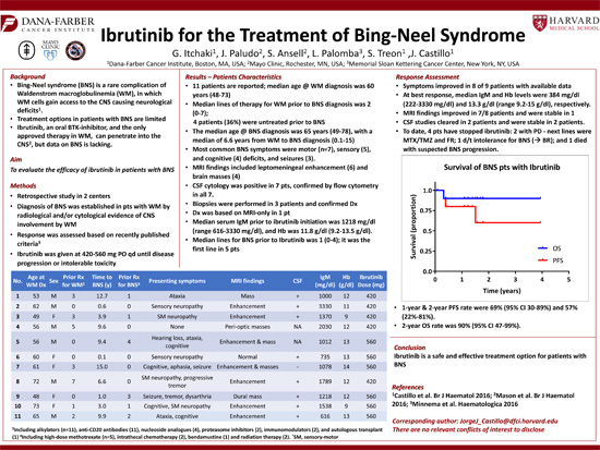 Ibrutinib for the Treatment of Bing-Neel Syndrome