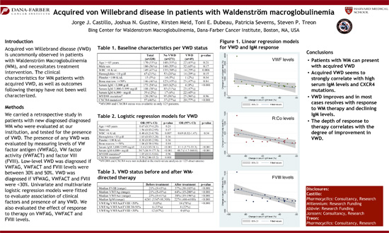 Acquired von Willebrand disease in patients with Waldenström macroglobulinemia